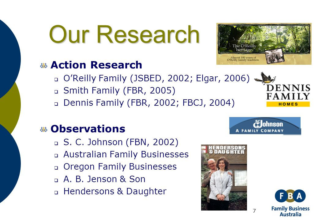 7 Our Research Action Research  O'Reilly Family (JSBED, 2002; Elgar, 2006)  Smith Family (FBR, 2005)  Dennis Family (FBR, 2002; FBCJ, 2004) Observa