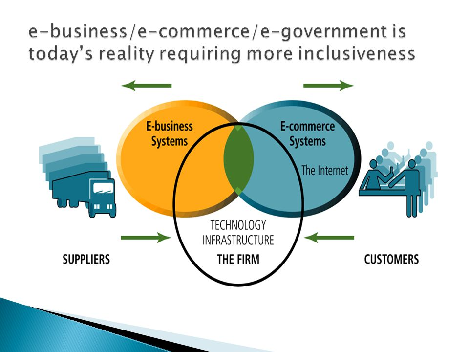  Additional driver to growth and employment generation: At the moment, around 10% of Nigeria s GDP  Improve productivity and competitiveness of firms: exports or new sources of competitive advantage such as cost-savings  Create new sources of wealth: by leveraging the entrepreneurial capacity of local entrepreneurs  Support good governance by empowering people to demand value for money  Build domestic capacity-as businesses become more efficient