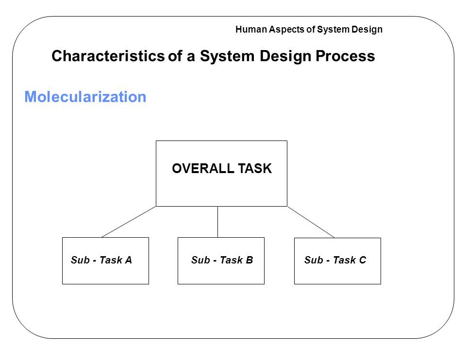Human Aspects of System Design Guidelines to Allocate Functions (1) Mandatory Allocation Six Major Stages in the Design Process - allocate functions based on system requirements, hostile environments, safety considerations, or legal or labor constraints - these allocations should be made first