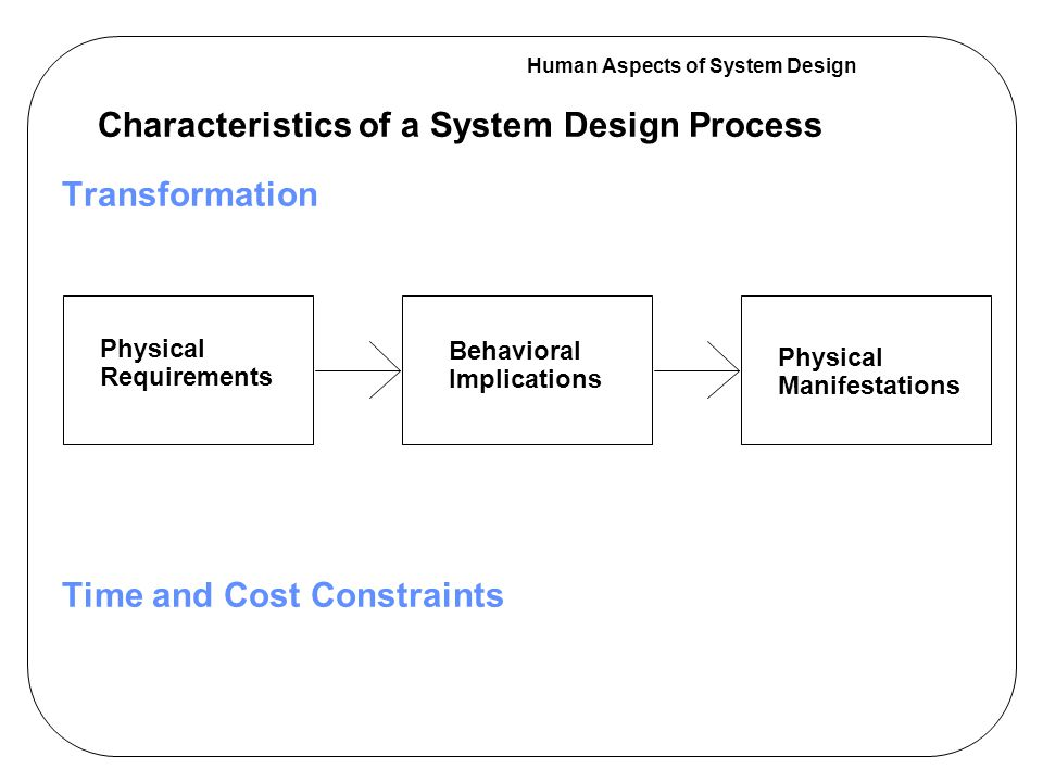 Human Aspects of System Design (3) Utilitarian and cost-based allocation (4) Affective and cognitive support allocations Six Major Stages in the Design Process - functions may be allocated to humans simply because they are present Affective support - the emotional requirements of humans, such as needing challenging work and feeling personally secure Cognitive support - the human need for the information to be relevant so that they can be ready to make decisions when required