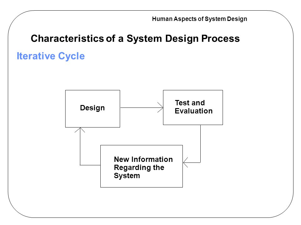 Human Aspects of System Design Characteristics of a System Design Process Competition between groups within the design team Relevance to the design - between sales, administration, manufacturing, HF - more money / members / power = more influence - must convince others of the importance of your contribution in order to get it accepted