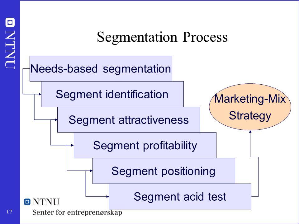 17 Segmentation Process Needs-based segmentation Segment identification Segment attractiveness Segment profitability Segment positioning Segment acid