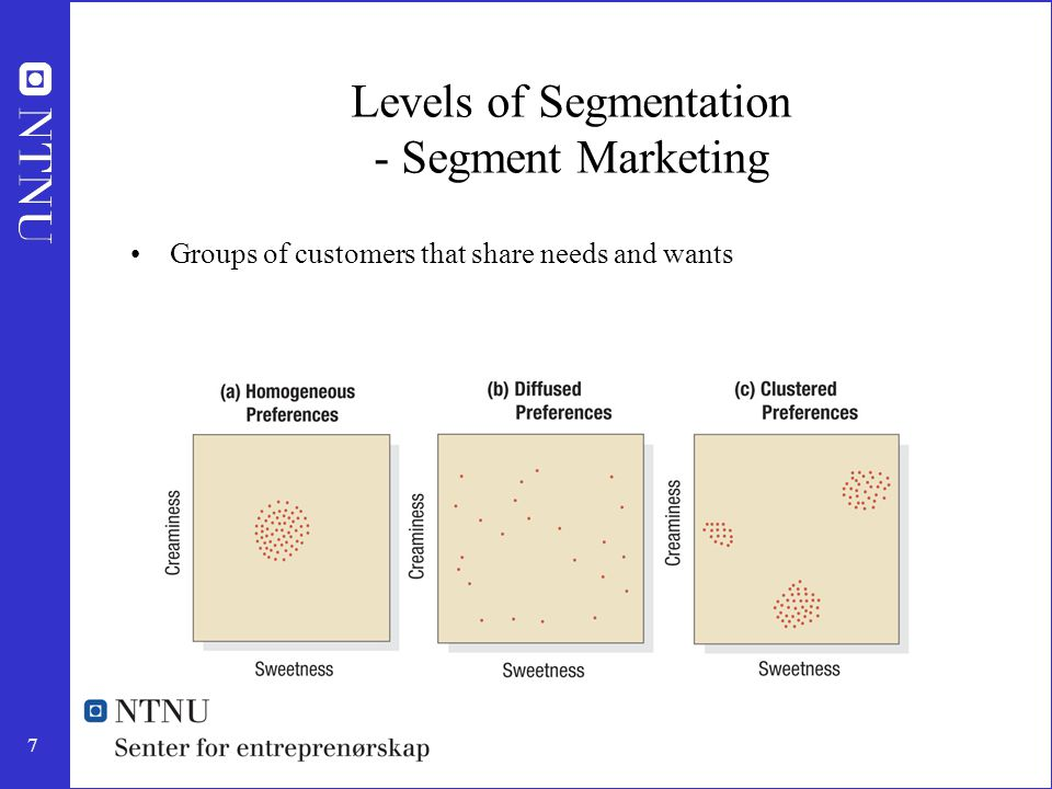 7 Levels of Segmentation - Segment Marketing Groups of customers that share needs and wants