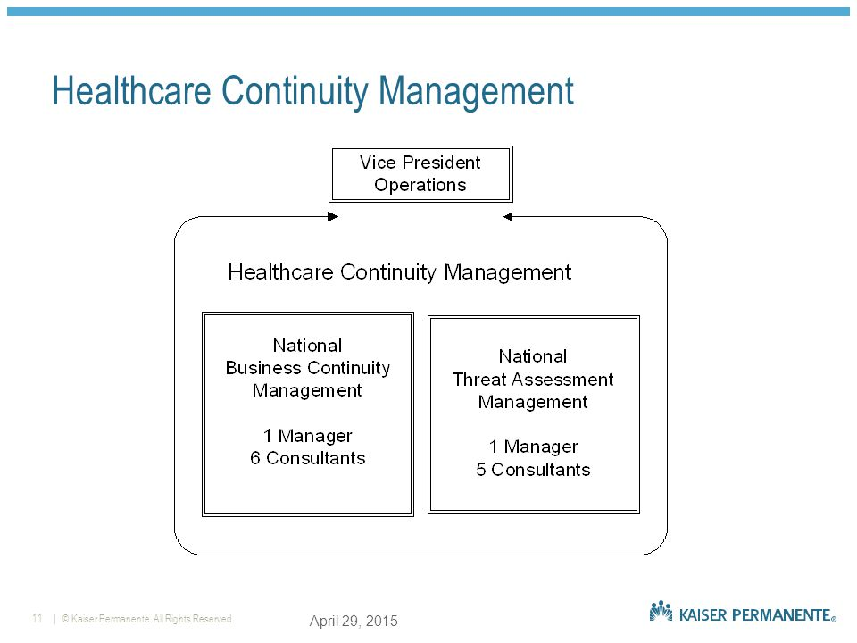 | © Kaiser Permanente. All Rights Reserved.11 Healthcare Continuity Management April 29, 2015