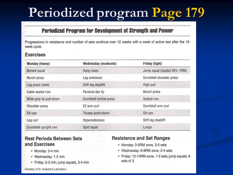 Periodized program Page 179