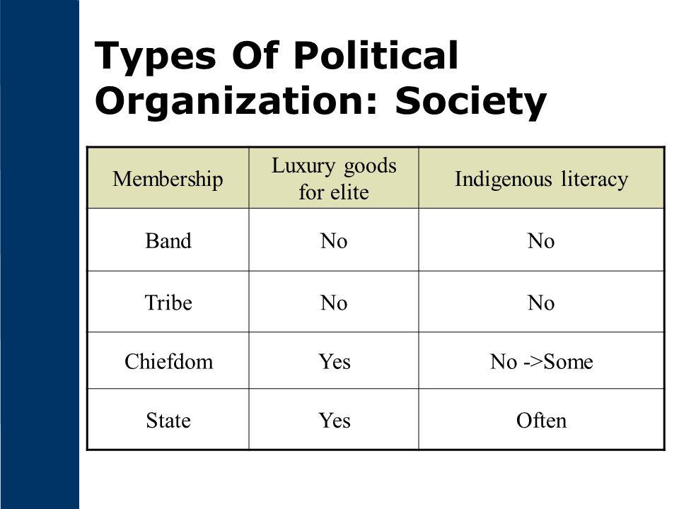 Types Of Political Organization: Society Membership Luxury goods for elite Indigenous literacy BandNo TribeNo ChiefdomYesNo ->Some StateYesOften