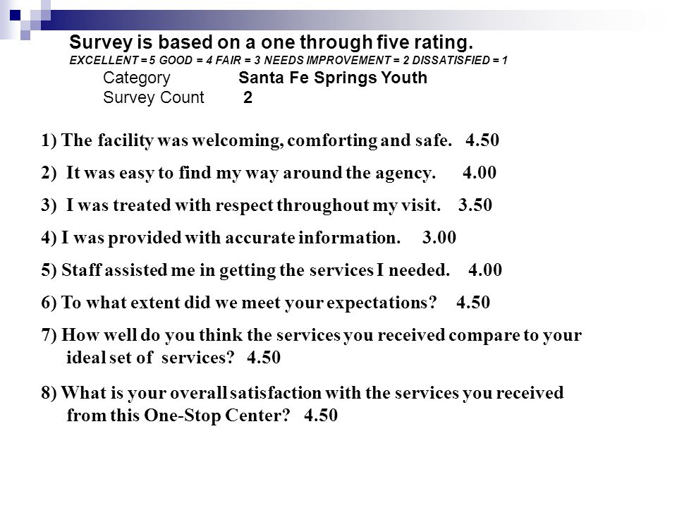 Survey is based on a one through five rating.