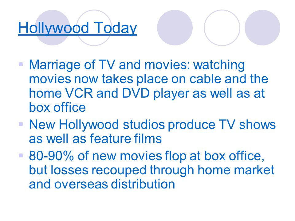 Hollywood Today  Marriage of TV and movies: watching movies now takes place on cable and the home VCR and DVD player as well as at box office  New Hollywood studios produce TV shows as well as feature films  80-90% of new movies flop at box office, but losses recouped through home market and overseas distribution