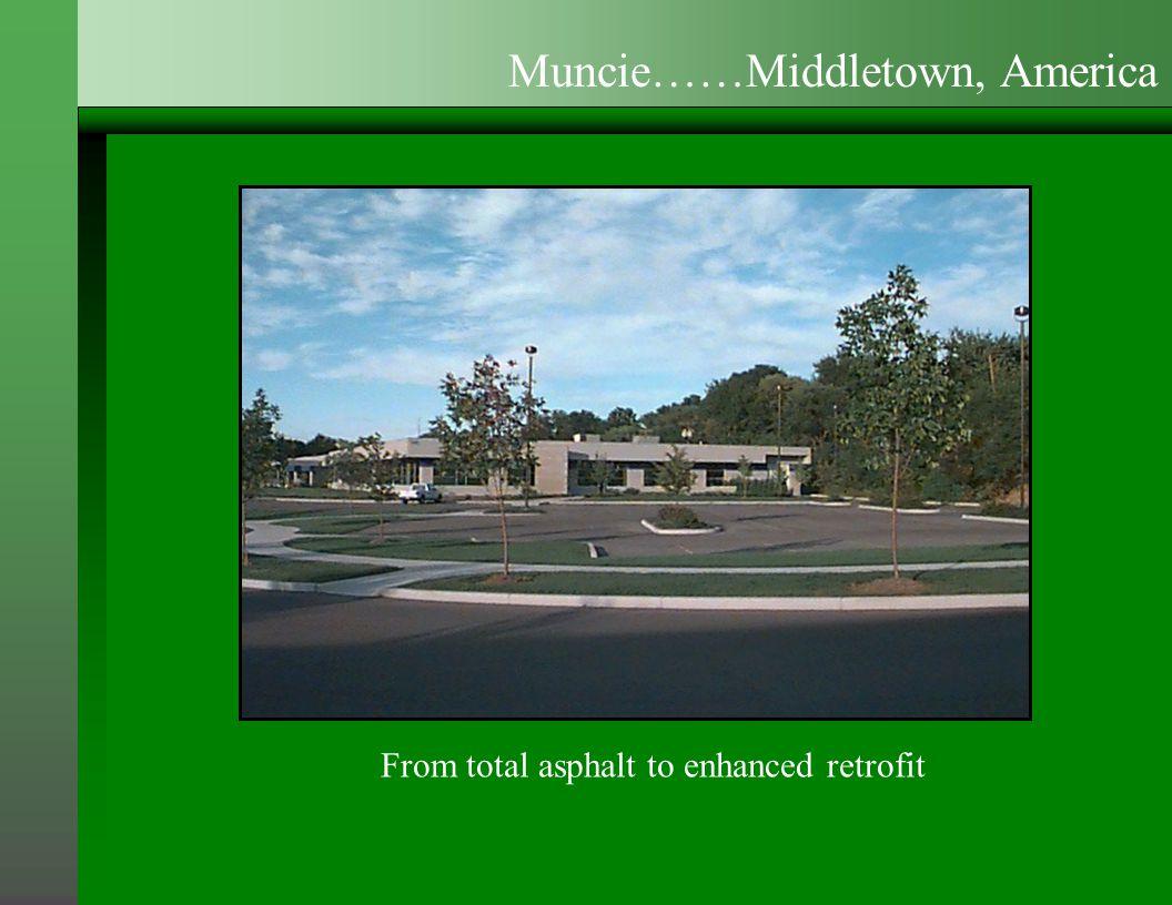 From total asphalt to enhanced retrofit Muncie……Middletown, America