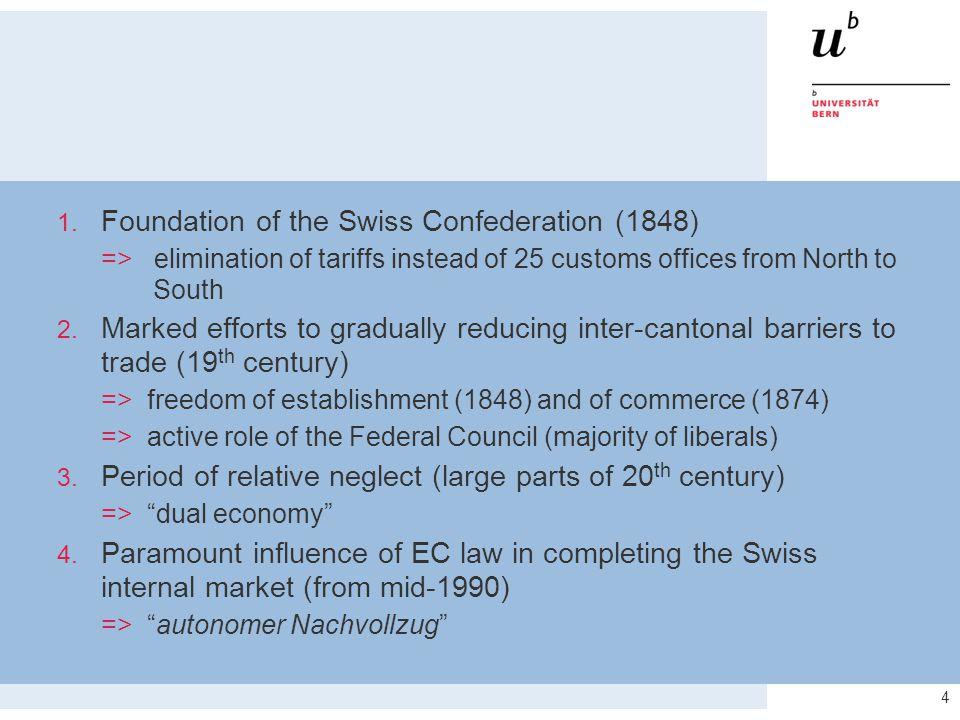 5 1.Historical background 2.Legal framework 3.Actors 4.Current Developments 5.Lessons learned