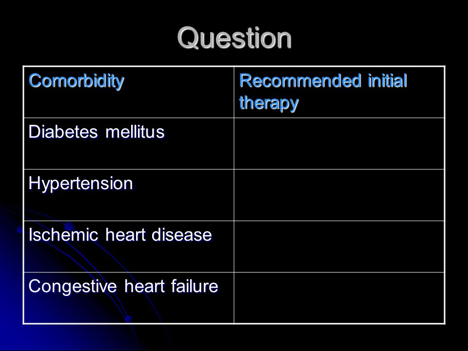 Question Comorbidity Recommended initial therapy Diabetes mellitus Hypertension Ischemic heart disease Congestive heart failure