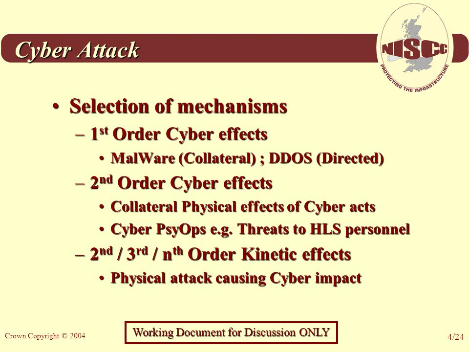 Working Document for Discussion ONLY Crown Copyright © 2004 4/24 Cyber Attack Selection of mechanismsSelection of mechanisms –1 st Order Cyber effects MalWare (Collateral) ; DDOS (Directed)MalWare (Collateral) ; DDOS (Directed) –2 nd Order Cyber effects Collateral Physical effects of Cyber actsCollateral Physical effects of Cyber acts Cyber PsyOps e.g.