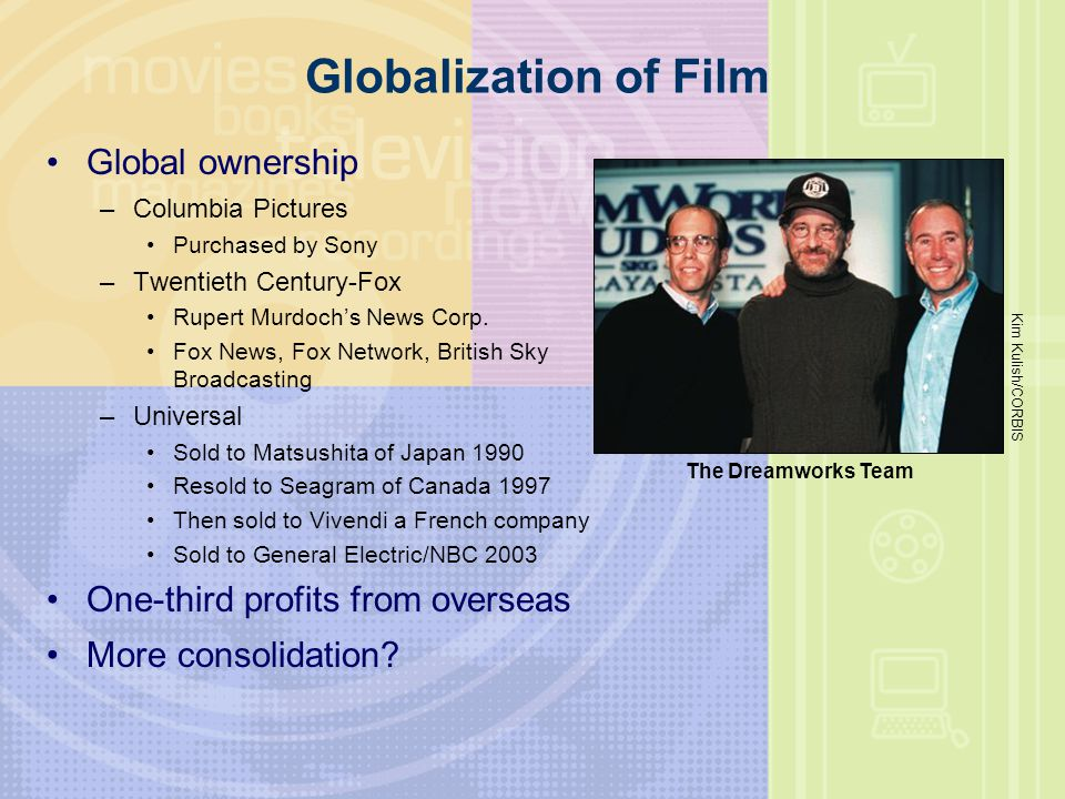 Globalization of Film Global ownership –Columbia Pictures Purchased by Sony –Twentieth Century-Fox Rupert Murdoch's News Corp. Fox News, Fox Network,