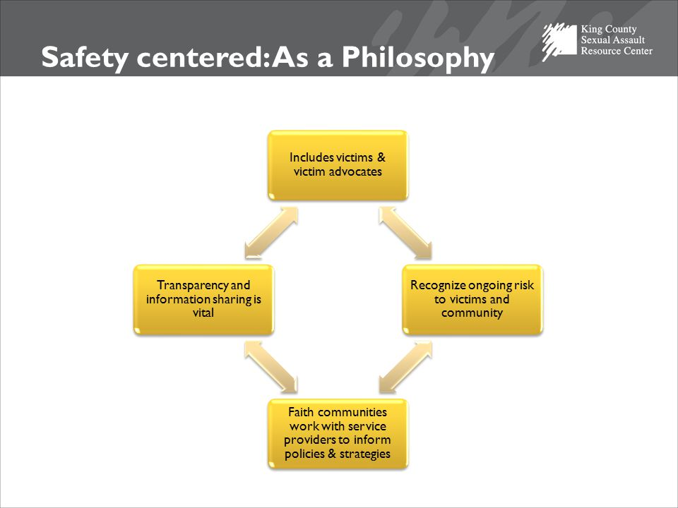 Safety centered: As a Philosophy Includes victims & victim advocates Recognize ongoing risk to victims and community Faith communities work with servi