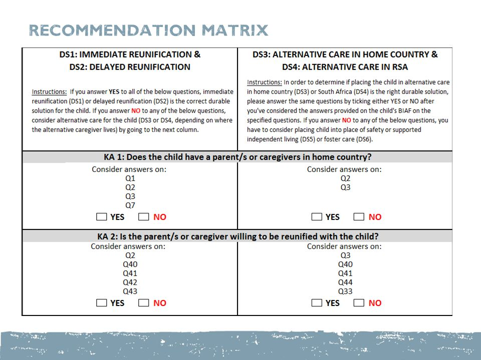 Recommendation Matrix