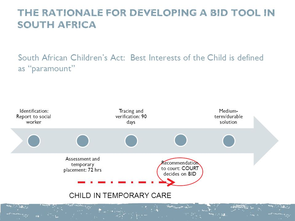 The Rationale for Developing A BID Tool In South Africa South African Children's Act: Best Interests of the Child is defined as paramount Identification: Report to social worker Assessment and temporary placement: 72 hrs Tracing and verification: 90 days Recommendation to court: COURT decides on BID Medium- term/durable solution CHILD IN TEMPORARY CARE