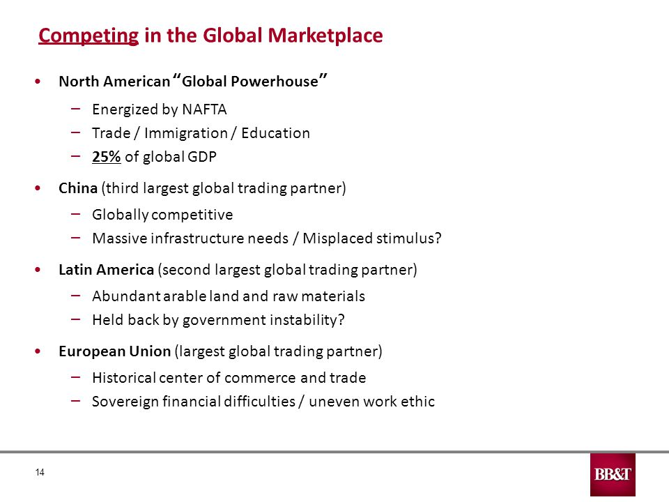 14 Competing in the Global Marketplace North American Global Powerhouse – Energized by NAFTA – Trade / Immigration / Education – 25% of global GDP China (third largest global trading partner) – Globally competitive – Massive infrastructure needs / Misplaced stimulus.