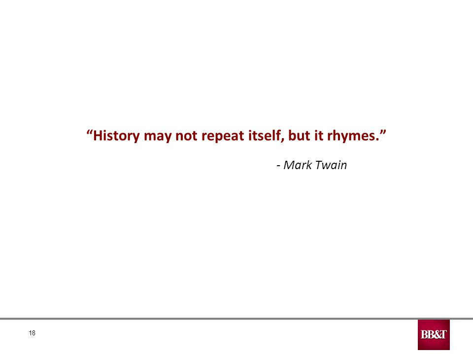 History may not repeat itself, but it rhymes. - Mark Twain 18