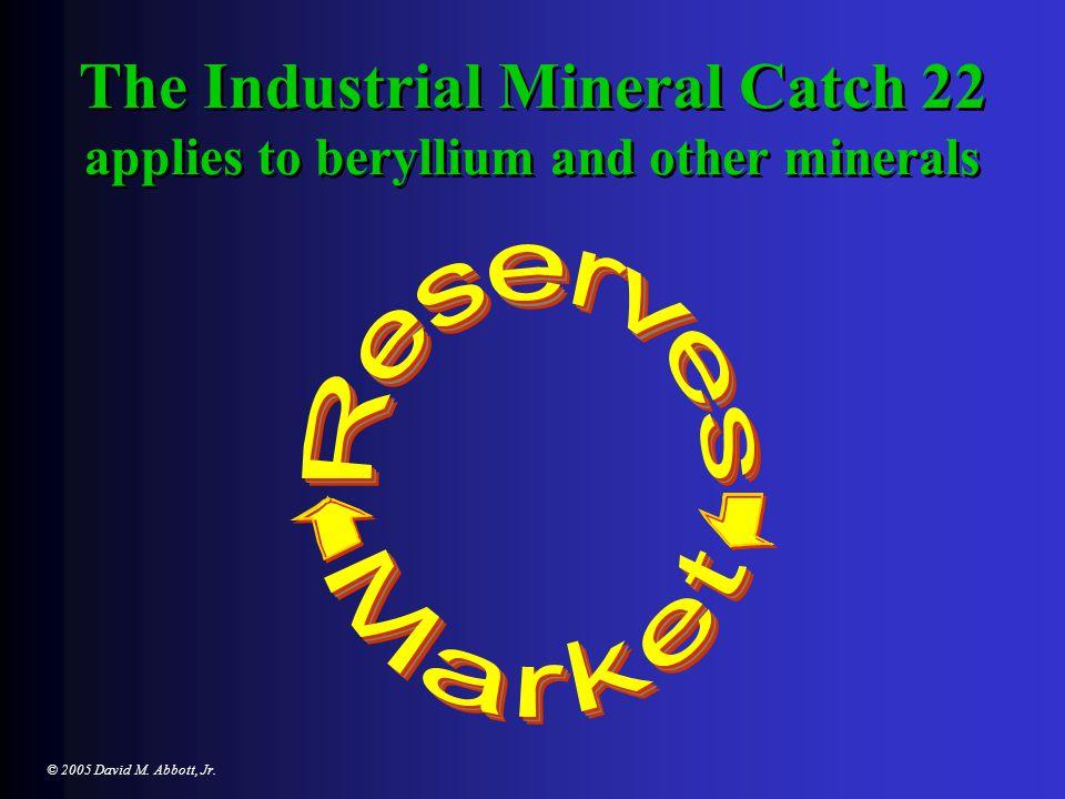 © 2005 David M. Abbott, Jr. Geology is important, but Marketing is Paramount