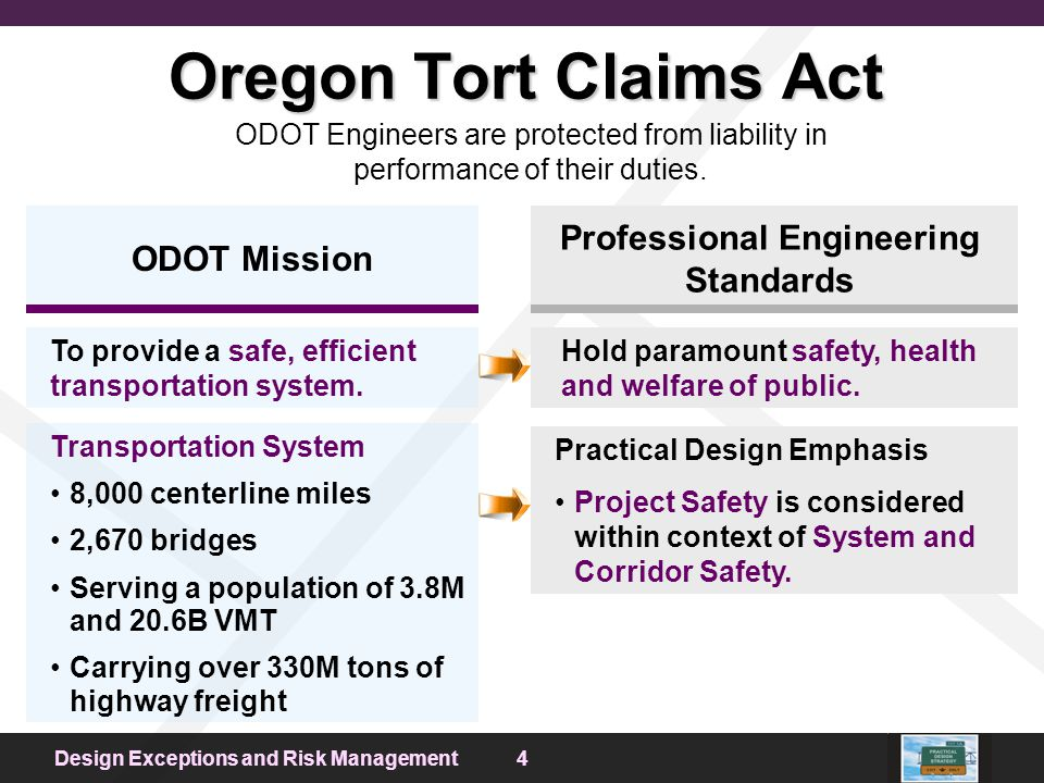 Roles and Responsibilities 4Design Exceptions and Risk Management Oregon Tort Claims Act Practical Design Emphasis Project Safety is considered within