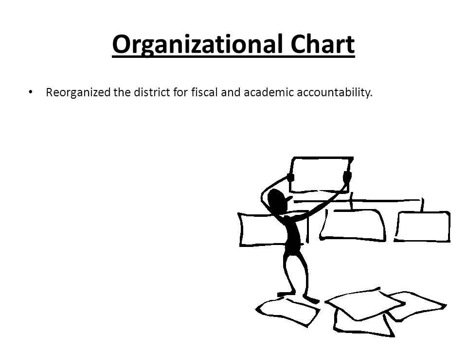 Organizational Chart Reorganized the district for fiscal and academic accountability.