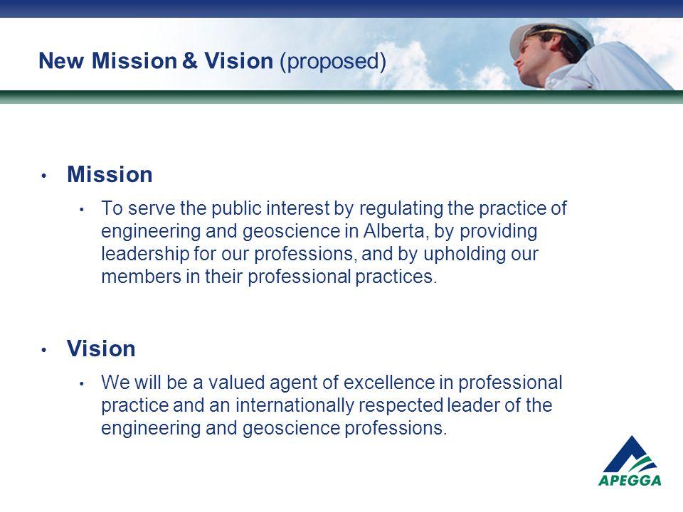 APEGGA Governance Structure APEGGA Members Branches Alberta Govt.