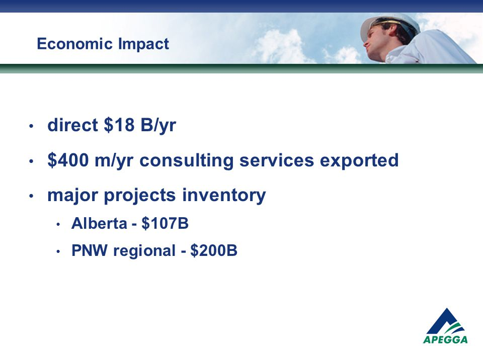 Economic Impact direct $18 B/yr $400 m/yr consulting services exported major projects inventory Alberta - $107B PNW regional - $200B