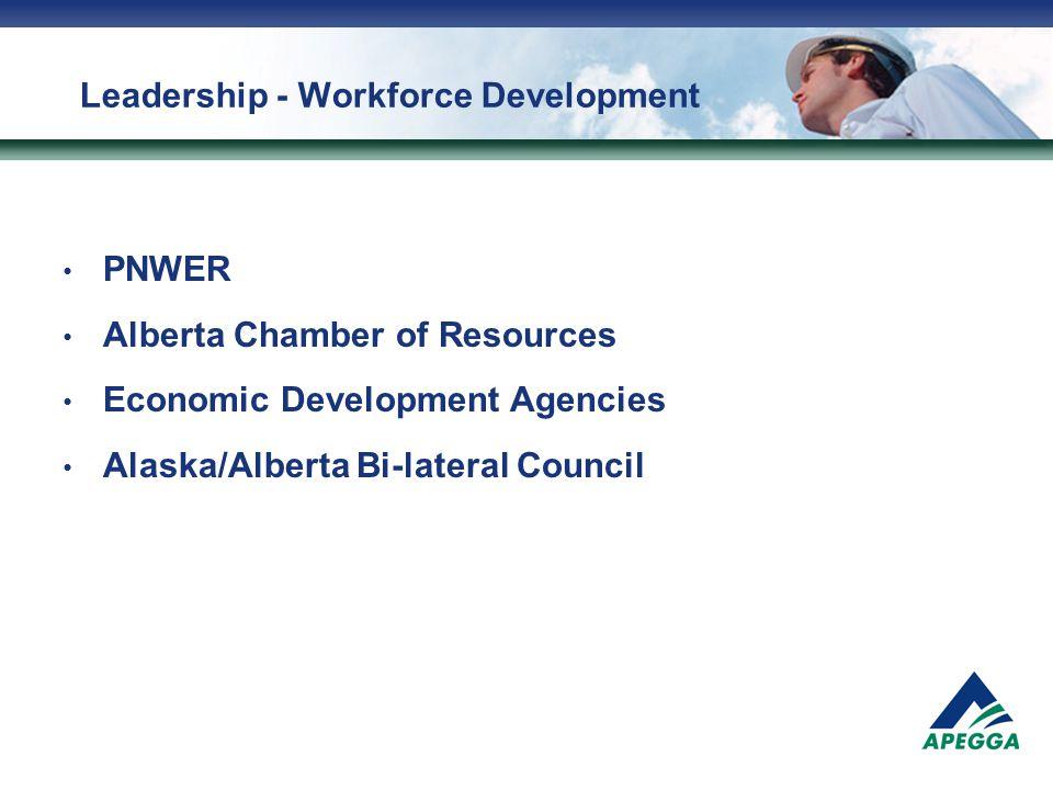 Leadership - Workforce Development PNWER Alberta Chamber of Resources Economic Development Agencies Alaska/Alberta Bi-lateral Council