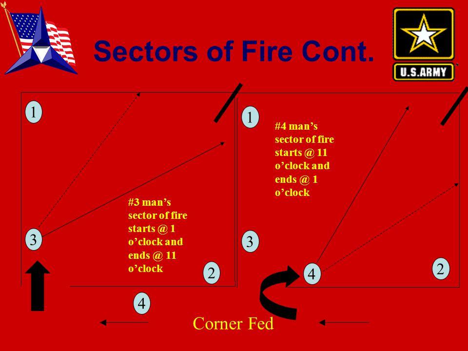 Sectors of Fire Cont.