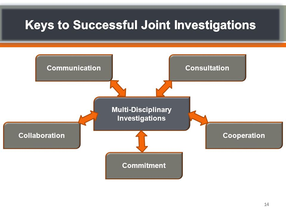 Collaboration ConsultationCommunication Cooperation Multi-Disciplinary Investigations Commitment 14