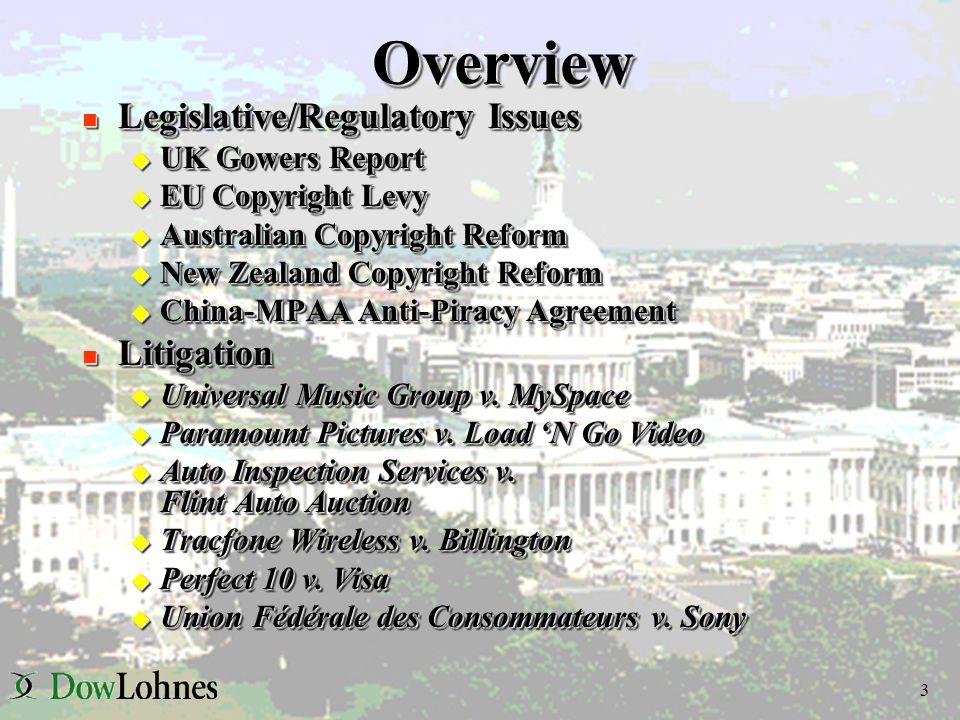 3 OverviewOverview n Legislative/Regulatory Issues u UK Gowers Report u EU Copyright Levy u Australian Copyright Reform u New Zealand Copyright Reform