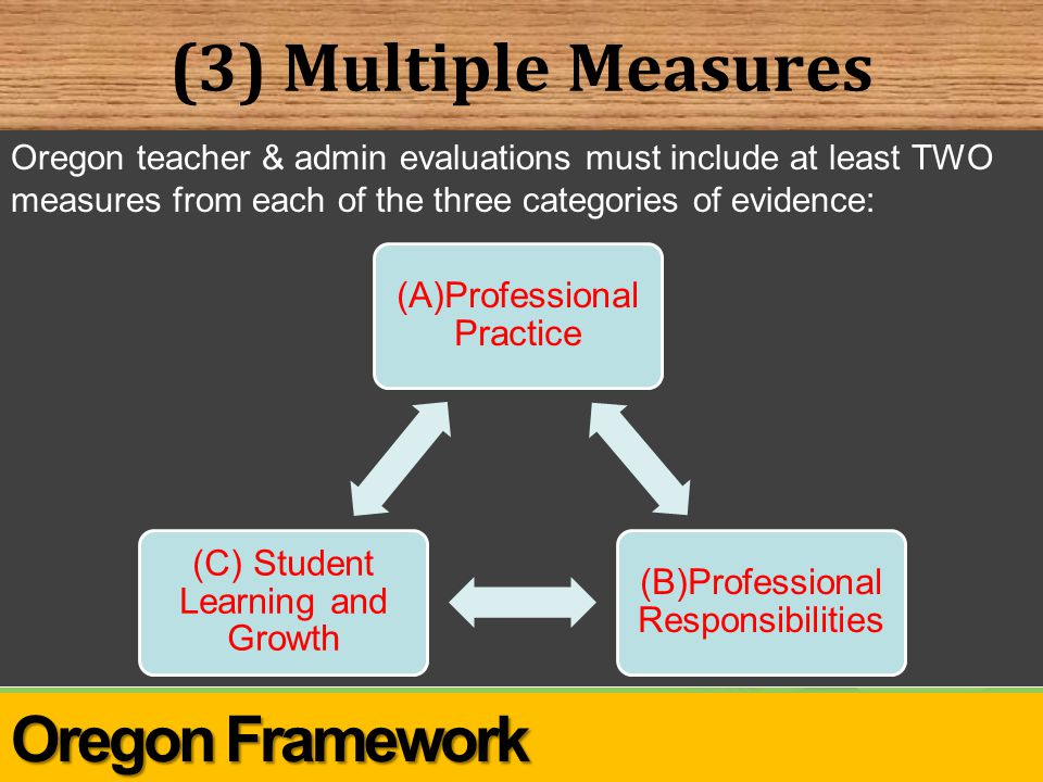 (3) Multiple Measures (A)Professional Practice (B)Professional Responsibilities (C) Student Learning and Growth Oregon teacher & admin evaluations must include at least TWO measures from each of the three categories of evidence: ESEA Waiver Update Oregon Framework