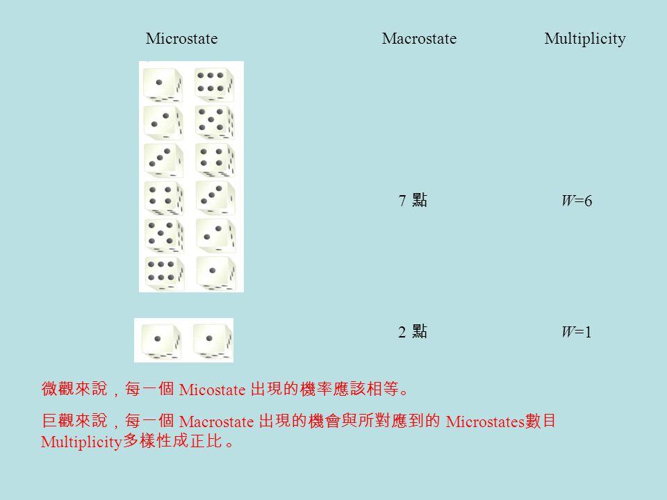 Microstate 7 點7 點 2 點2 點 MacrostateMultiplicity 巨觀來說,每一個 Macrostate 出現的機會與所對應到的 Microstates 數目 Multiplicity 多樣性成正比 。 W=6 W=1 微觀來說,每一個 Micostate 出現的機率應