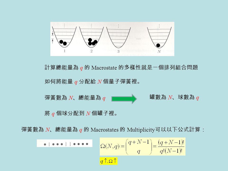 罐數為 N 、球數為 q 彈簧數為 N 、總能量為 q 將 q 個球分配到 N 個罐子裡。 計算總能量為 q 的 Macrostate 的多樣性就是一個排列組合問題 如何將能量 q 分配給 N 個量子彈簧裡。 彈簧數為 N 、總能量為 q 的 Macrostates 的 Multiplicity 可