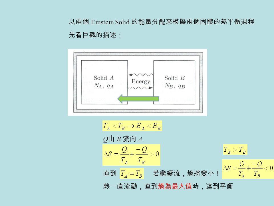 以兩個 Einstein Solid 的能量分配來模擬兩個固體的熱平衡過程 Q 由 B 流向 A 直到若繼續流,熵將變小! 熱一直流動,直到熵為最大值時,達到平衡 先看巨觀的描述: