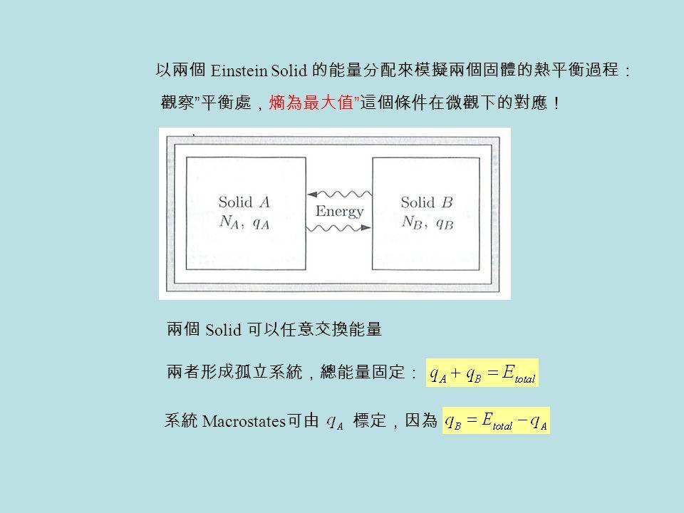 """以兩個 Einstein Solid 的能量分配來模擬兩個固體的熱平衡過程: 系統 Macrostates 可由標定,因為 兩個 Solid 可以任意交換能量 兩者形成孤立系統,總能量固定: 觀察 """" 平衡處,熵為最大值 """" 這個條件在微觀下的對應!"""