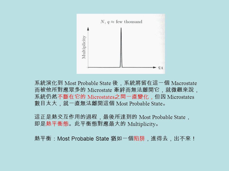 這正是熱交互作用的過程,最後所達到的 Most Probable State , 即是熱平衡態。此平衡態對應最大的 Multiplicity 。 系統演化到 Most Probable State 後,系統將留在這一個 Macrostate 而被他所對應眾多的 Microstate 牽絆而無法離開它