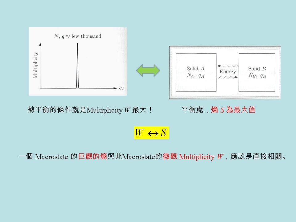 一個 Macrostate 的巨觀的熵與此 Macrostate 的微觀 Multiplicity W ,應該是直接相關。 熱平衡的條件就是 Multiplicity W 最大! 平衡處,熵 S 為最大值