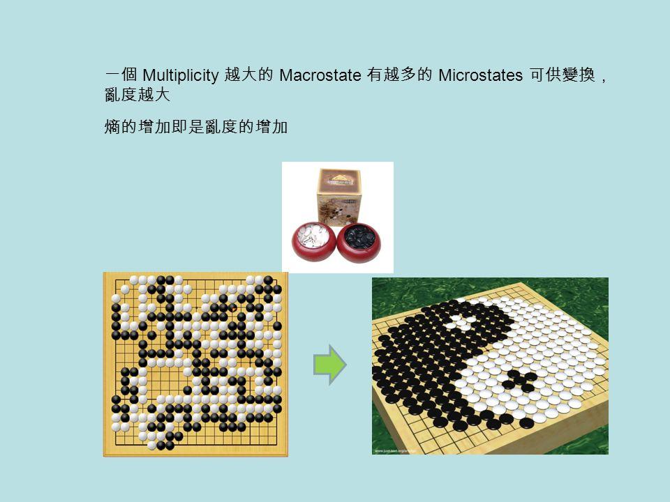 一個 Multiplicity 越大的 Macrostate 有越多的 Microstates 可供變換, 亂度越大 熵的增加即是亂度的增加