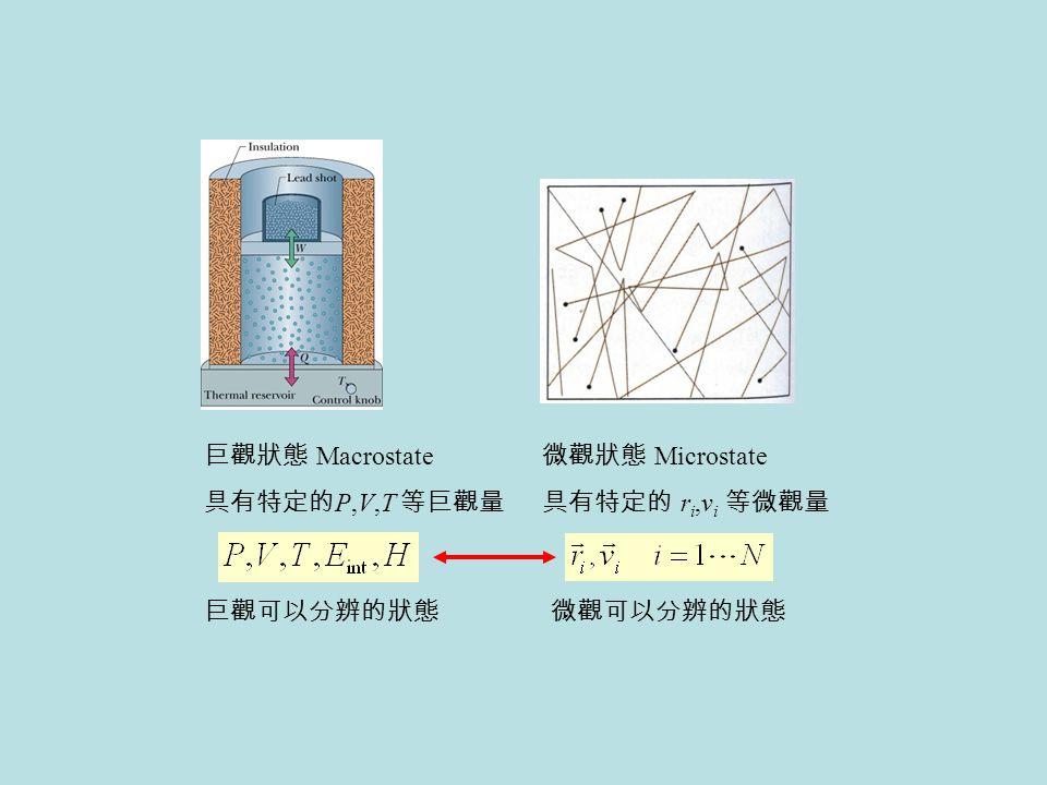 巨觀狀態 Macrostate 具有特定的 P,V,T 等巨觀量 微觀狀態 Microstate 具有特定的 r i,v i 等微觀量 巨觀可以分辨的狀態微觀可以分辨的狀態