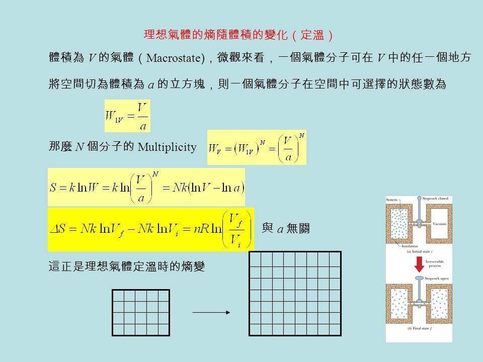 將空間切為體積為 a 的立方塊,則一個氣體分子在空間中可選擇的狀態數為 那麼 N 個分子的 Multiplicity 。 與 a 無關 理想氣體的熵隨體積的變化(定溫) 體積為 V 的氣體( Macrostate ) ,微觀來看,一個氣體分子可在 V 中的任一個地方 這正是理想氣體定溫時的熵變