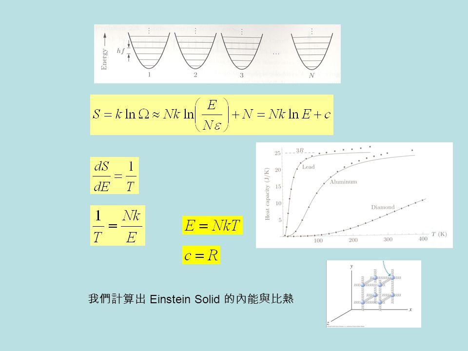 我們計算出 Einstein Solid 的內能與比熱