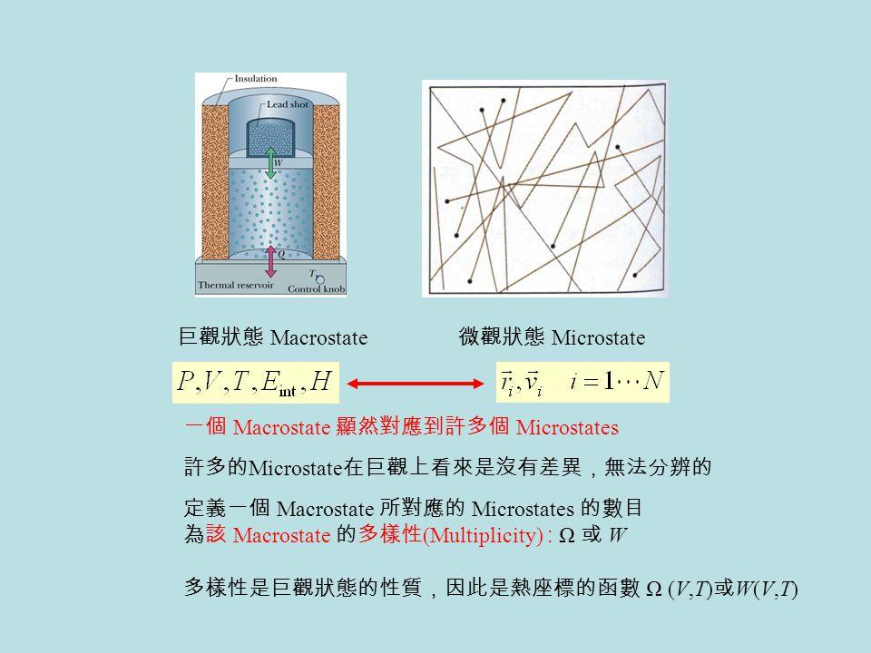 巨觀狀態 Macrostate 一個 Macrostate 顯然對應到許多個 Microstates 微觀狀態 Microstate 定義一個 Macrostate 所對應的 Microstates 的數目 為該 Macrostate 的多樣性 (Multiplicity) : Ω 或 W 許多的