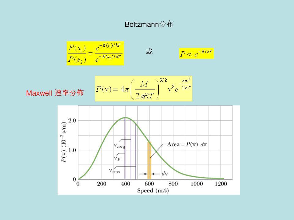 Maxwell 速率分佈 Boltzmann 分布 或