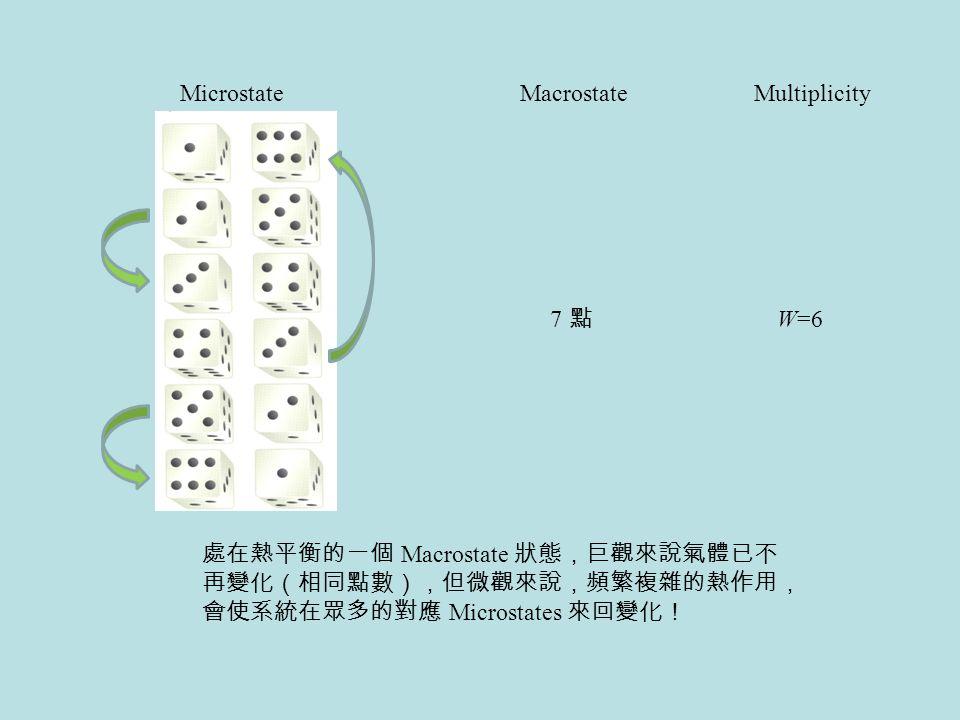 Microstate 7 點7 點 MacrostateMultiplicity W=6 處在熱平衡的一個 Macrostate 狀態,巨觀來說氣體已不 再變化(相同點數),但微觀來說,頻繁複雜的熱作用, 會使系統在眾多的對應 Microstates 來回變化!