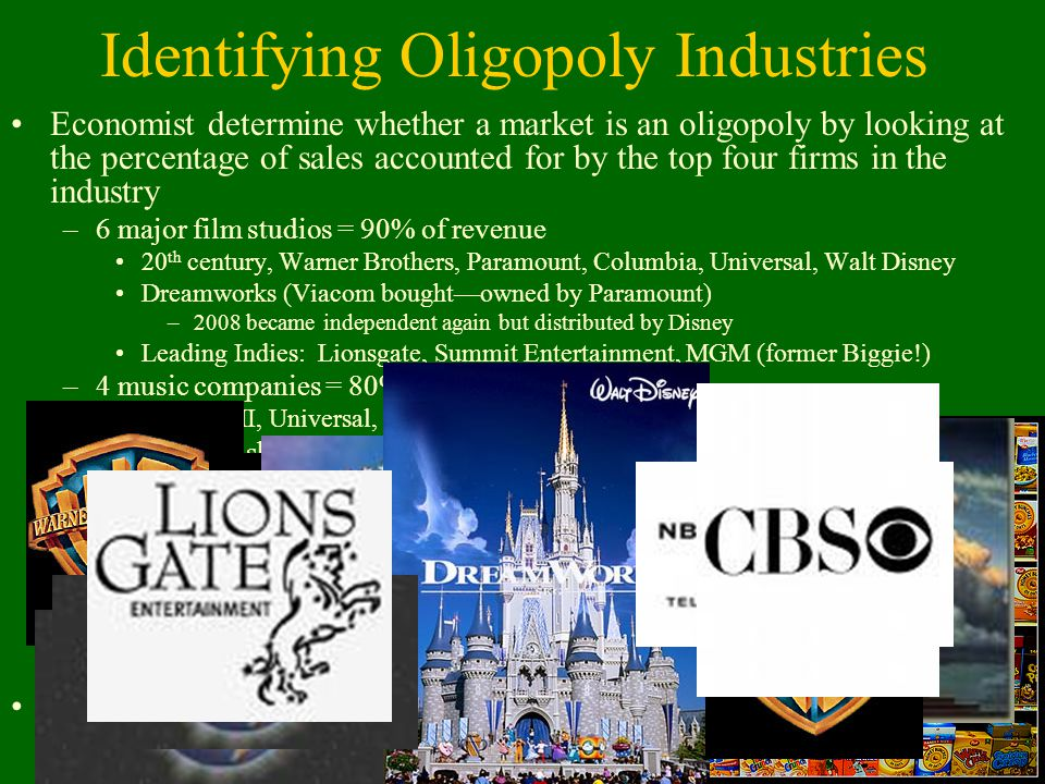Identifying Oligopoly Industries Economist determine whether a market is an oligopoly by looking at the percentage of sales accounted for by the top four firms in the industry –6 major film studios = 90% of revenue 20 th century, Warner Brothers, Paramount, Columbia, Universal, Walt Disney Dreamworks (Viacom bought—owned by Paramount) –2008 became independent again but distributed by Disney Leading Indies: Lionsgate, Summit Entertainment, MGM (former Biggie!) –4 music companies = 80% of revenue Sony, EMI, Universal, Warner –6 book publishers –3 television networks (1950-1970) ABC/Disney CBS NBC Universal 2 added since –Time Warner –News Corporation (FOX) Rule of 3 (markets often become an oligopoly of 3)  Orwell's 1984 –Food processors: Kraft, Nestle, PepsiCo