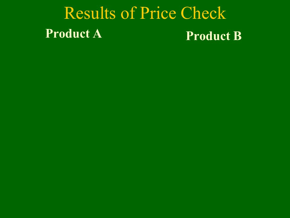 Results of Price Check Product A Product B