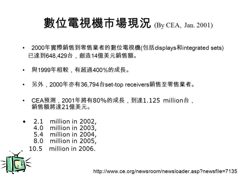 數位電視機市場現況 (By CEA, Jan.