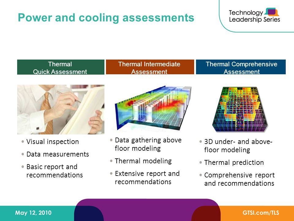 Data gathering above floor modeling Thermal modeling Extensive report and recommendations Power and cooling assessments Thermal Quick Assessment Thermal Intermediate Assessment Thermal Comprehensive Assessment 3D under- and above- floor modeling Thermal prediction Comprehensive report and recommendations Visual inspection Data measurements Basic report and recommendations