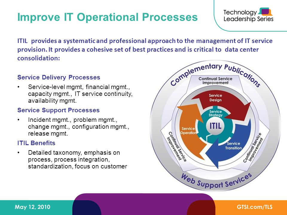 Improve IT Operational Processes Service Delivery Processes Service-level mgmt, financial mgmt., capacity mgmt., IT service continuity, availability mgmt.